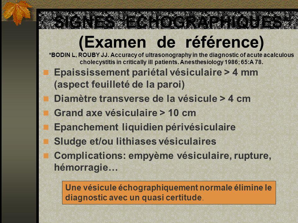 SIGNES ECHOGRAPHIQUES. (Examen de référence). BODIN L, ROUBY JJ