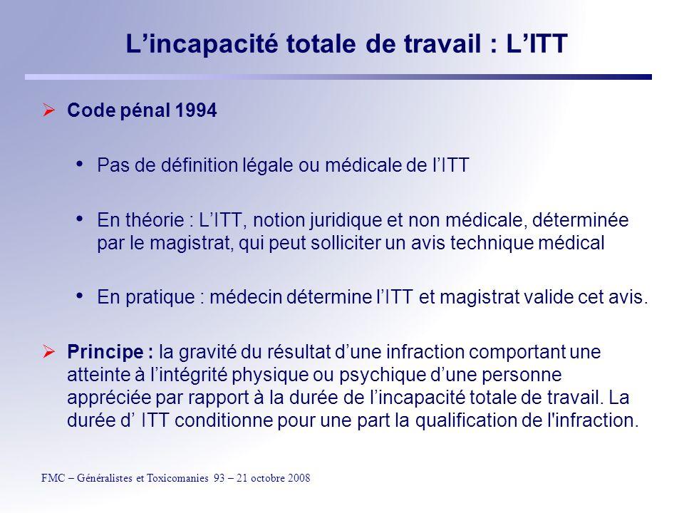 L'incapacité totale de travail : L'ITT