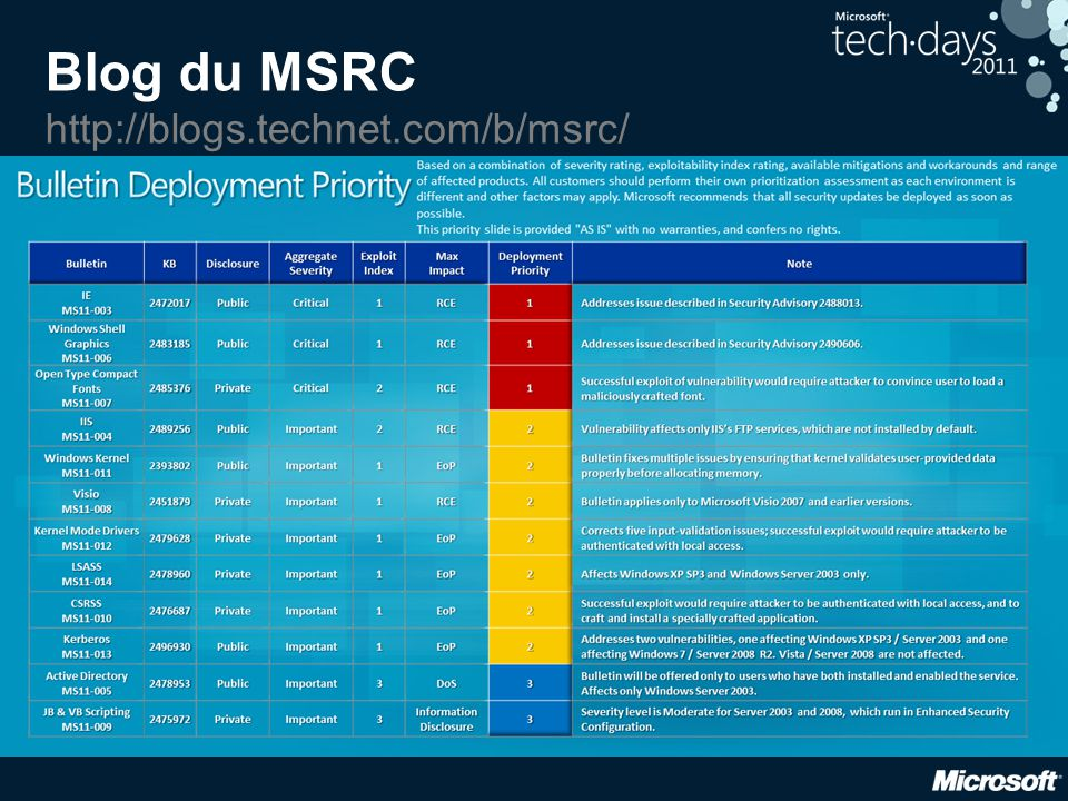 Blog du MSRC http://blogs.technet.com/b/msrc/