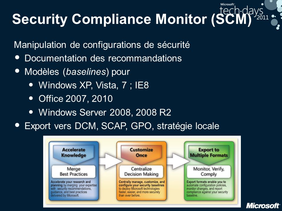 Security Compliance Monitor (SCM)
