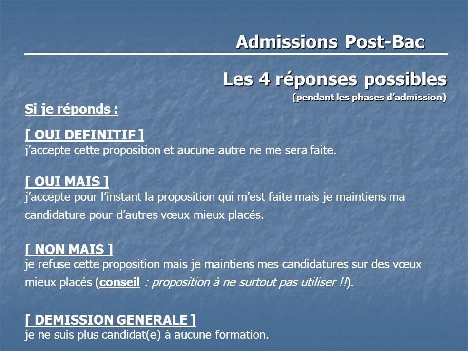 Les 4 réponses possibles (pendant les phases d'admission)