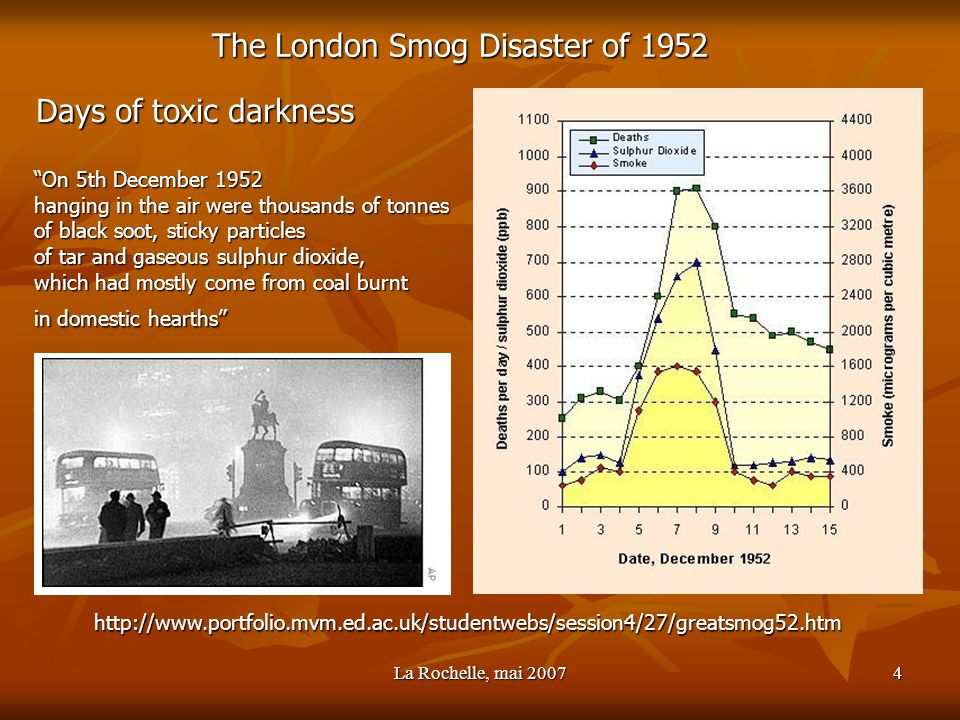 The London Smog Disaster of 1952