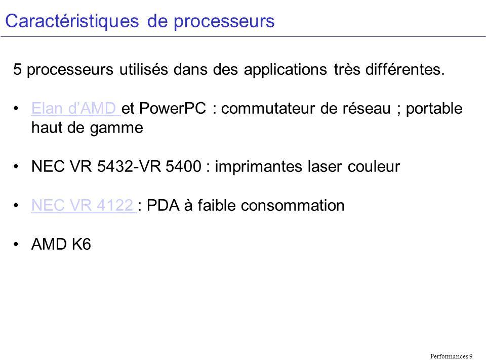 Caractéristiques de processeurs