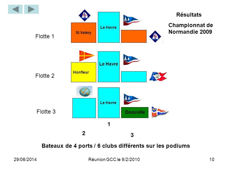 Bateaux de 4 ports / 6 clubs différents sur les podiums