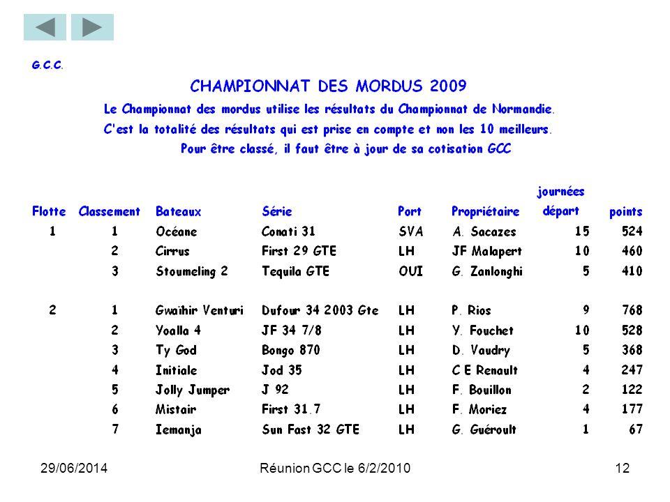 02/04/2017 Réunion GCC le 6/2/2010 12