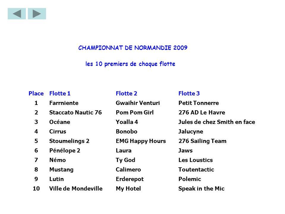 CHAMPIONNAT DE NORMANDIE 2009 les 10 premiers de chaque flotte