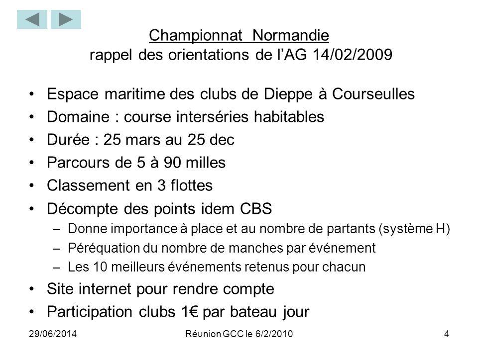 Championnat Normandie rappel des orientations de l'AG 14/02/2009
