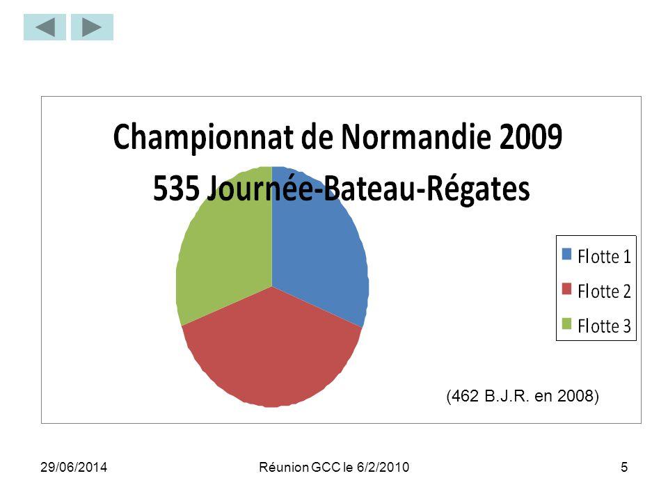 (462 B.J.R. en 2008) 02/04/2017 Réunion GCC le 6/2/2010