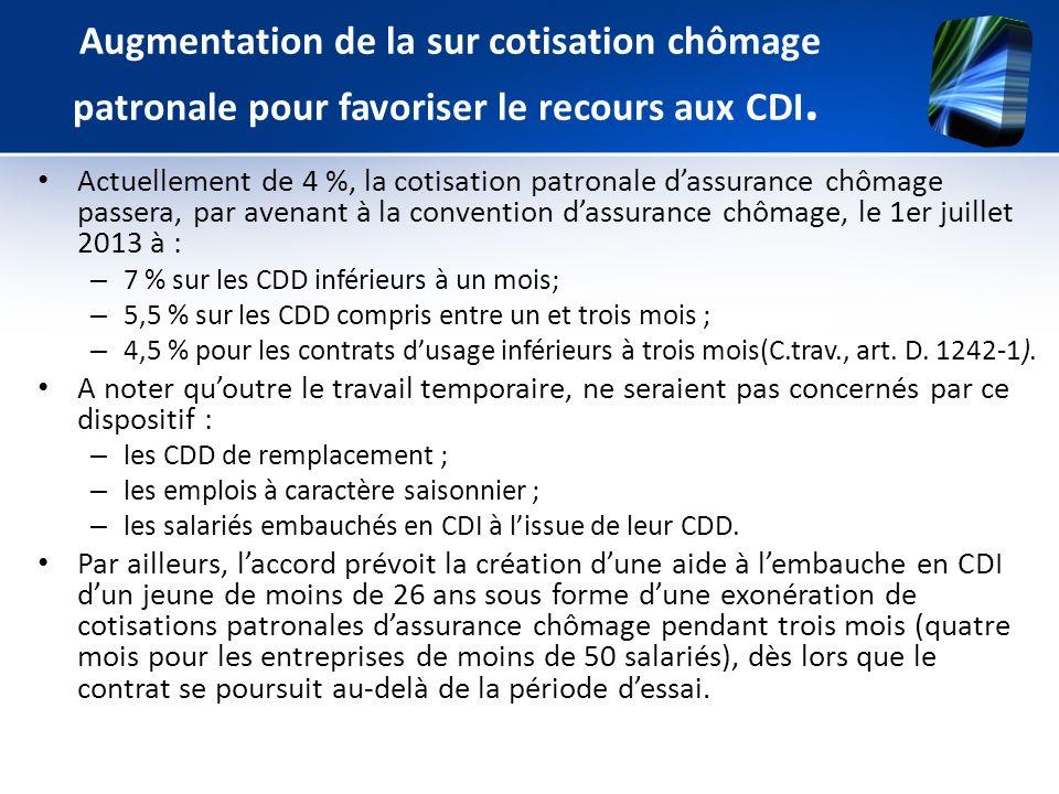 Augmentation de la sur cotisation chômage patronale pour favoriser le recours aux CDI.