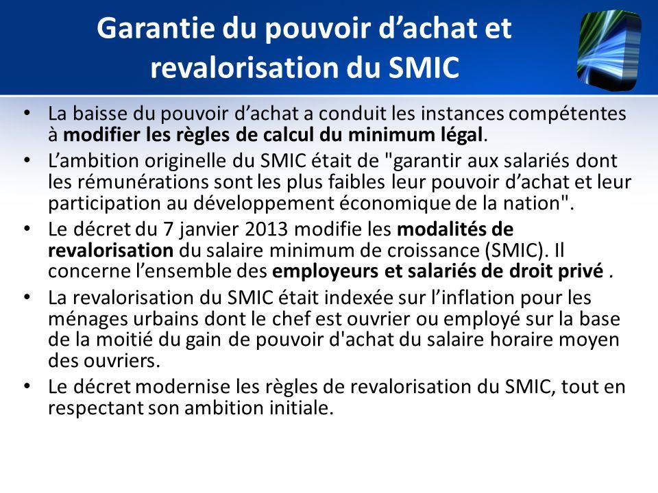 Garantie du pouvoir d'achat et revalorisation du SMIC