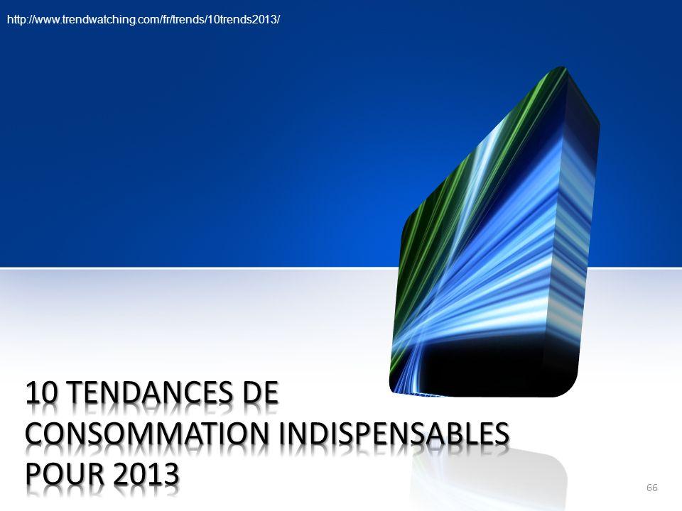 10 TENDANCES DE CONSOMMATION INDISPENSABLES POUR 2013