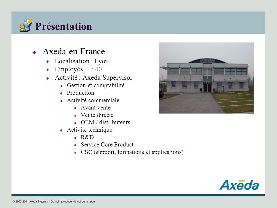 Présentation Axeda en France Localisation : Lyon Employés : 40