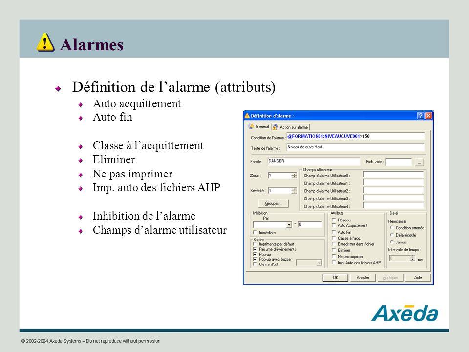 Alarmes Définition de l'alarme (attributs) Auto acquittement Auto fin