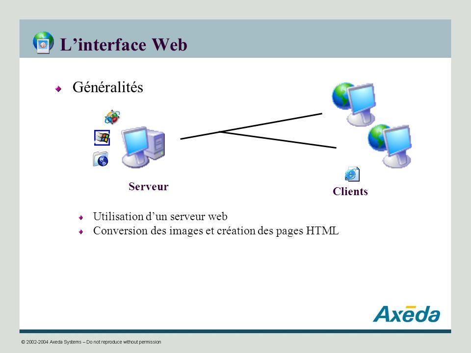 L'interface Web Généralités Utilisation d'un serveur web
