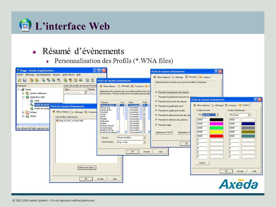 L'interface Web Résumé d'évènements
