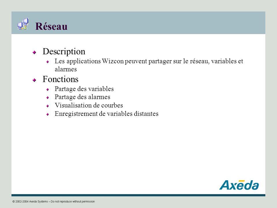 Réseau Description Fonctions