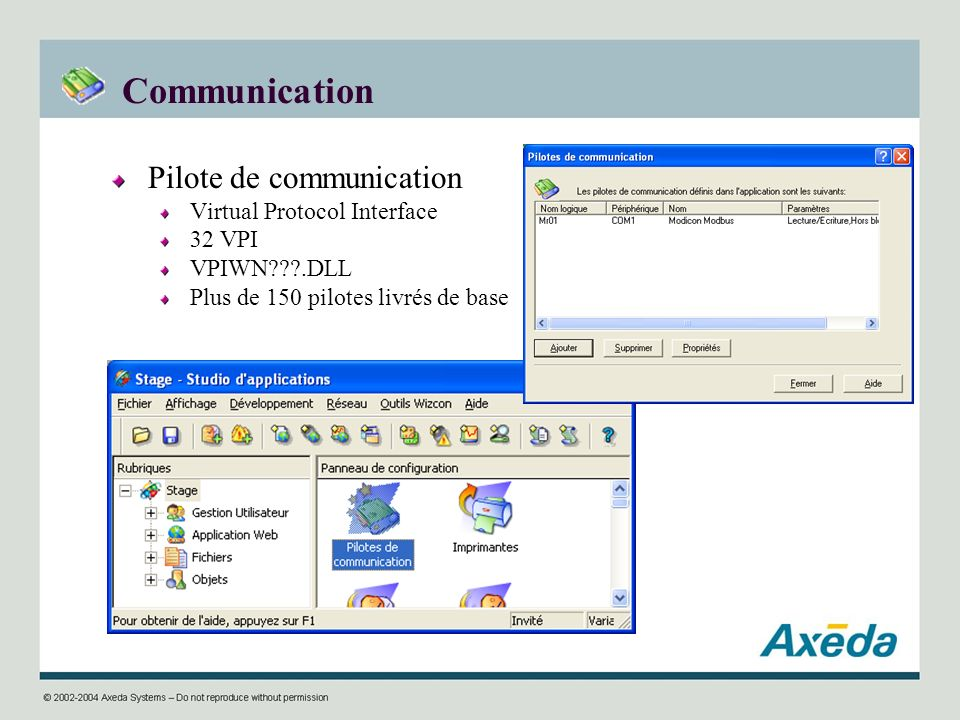Communication Pilote de communication Virtual Protocol Interface