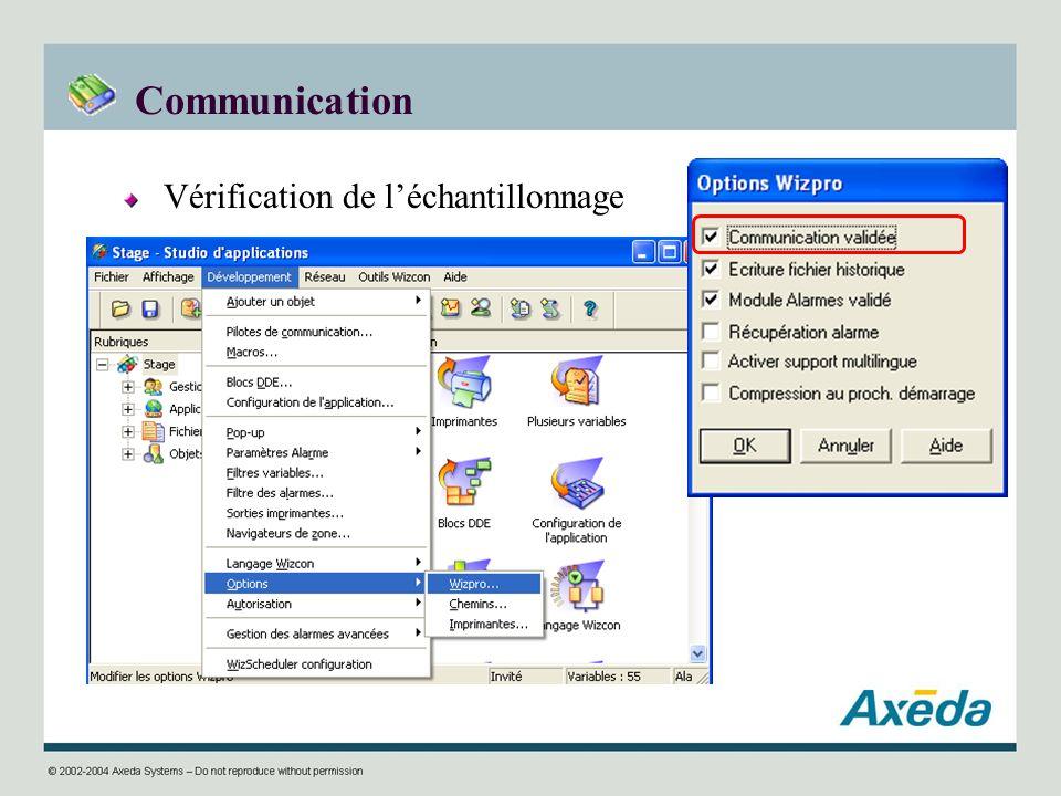 Communication Vérification de l'échantillonnage