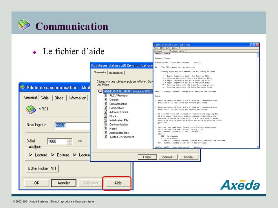Communication Le fichier d'aide