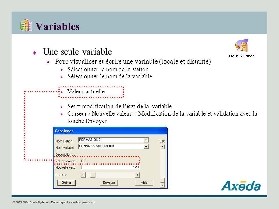 Variables Une seule variable