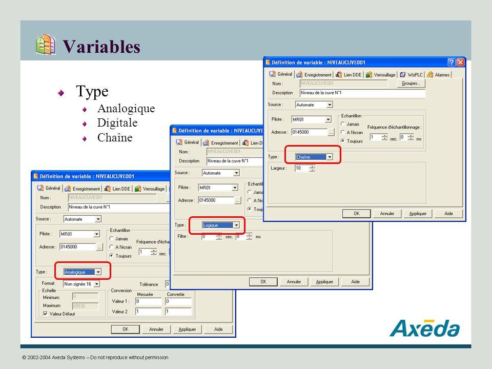 Variables Type Analogique Digitale Chaîne