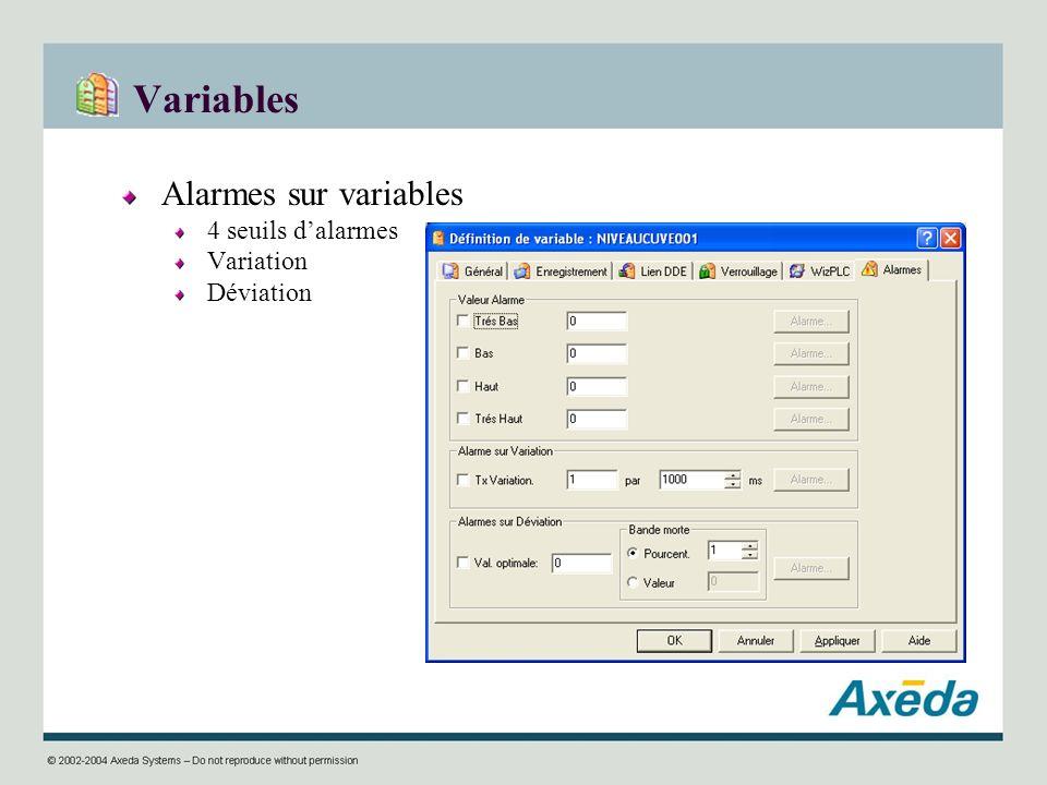 Variables Alarmes sur variables 4 seuils d'alarmes Variation Déviation