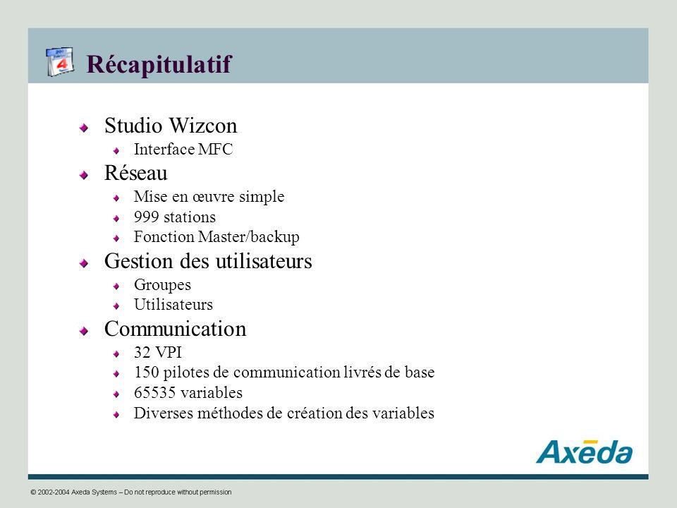Récapitulatif Studio Wizcon Réseau Gestion des utilisateurs
