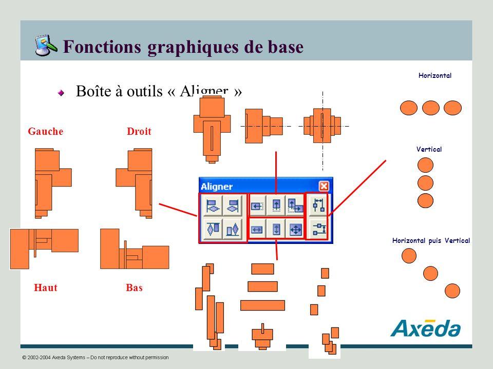 Fonctions graphiques de base