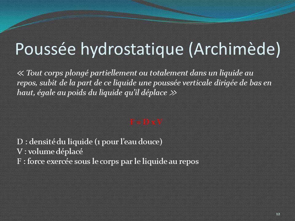 Poussée hydrostatique (Archimède)