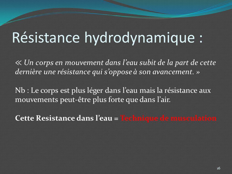 Résistance hydrodynamique :