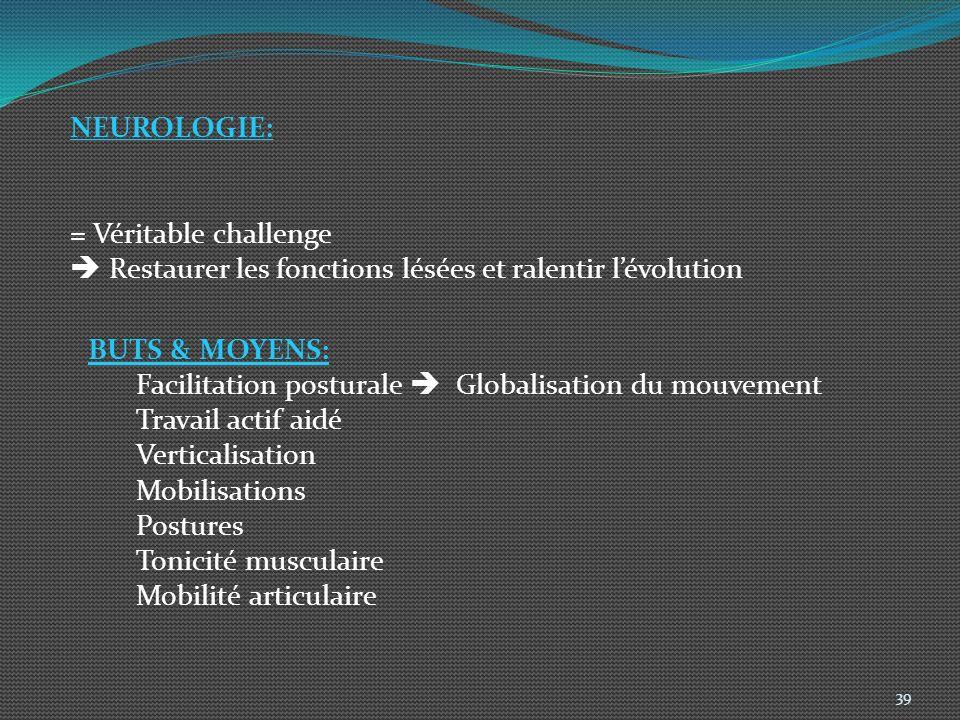 NEUROLOGIE: = Véritable challenge.  Restaurer les fonctions lésées et ralentir l'évolution. BUTS & MOYENS: