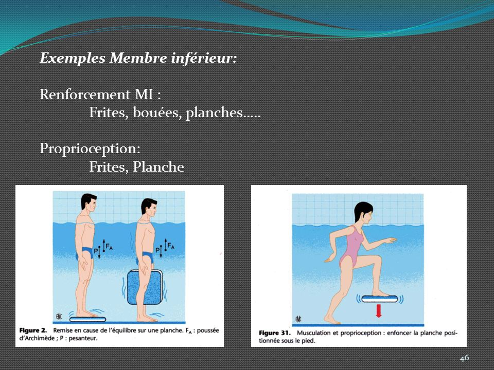 Exemples Membre inférieur: