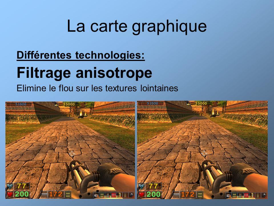 La carte graphique Filtrage anisotrope Différentes technologies: