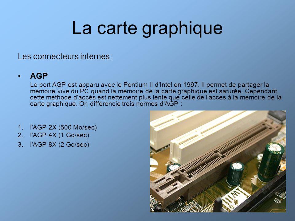 La carte graphique Les connecteurs internes: AGP