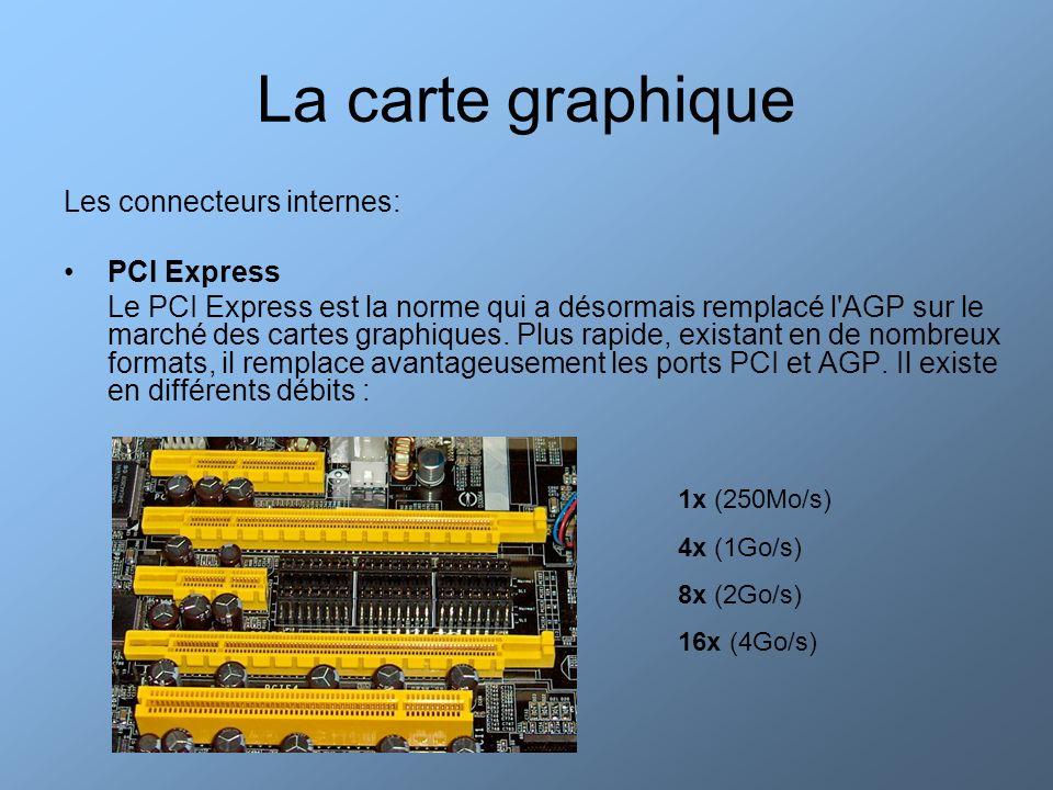 La carte graphique Les connecteurs internes: PCI Express 1x (250Mo/s)
