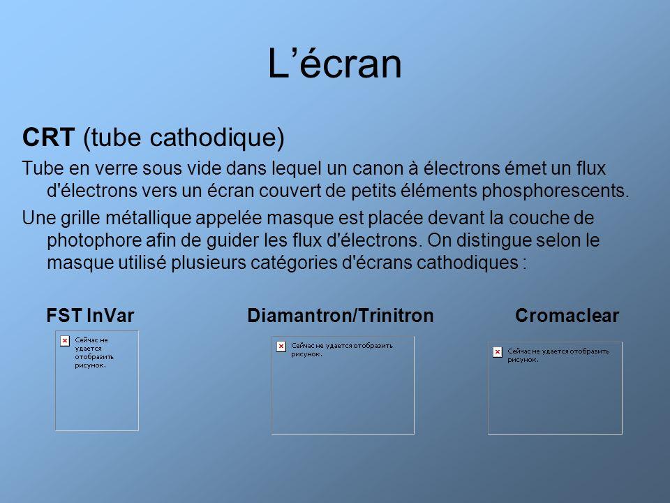FST InVar Diamantron/Trinitron Cromaclear