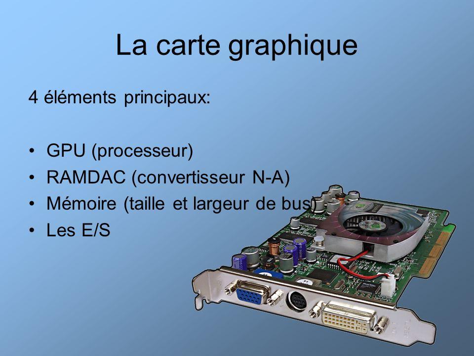 La carte graphique 4 éléments principaux: GPU (processeur)