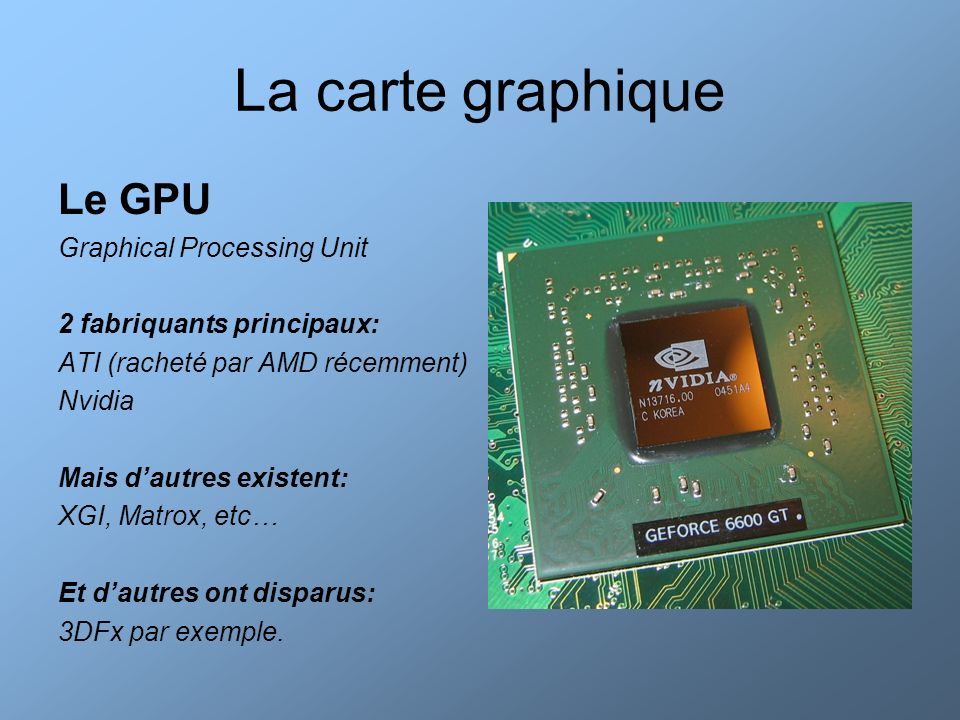 La carte graphique Le GPU Graphical Processing Unit