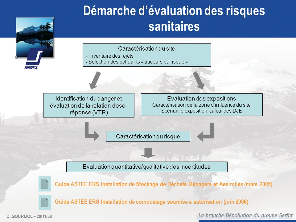 Démarche d'évaluation des risques sanitaires