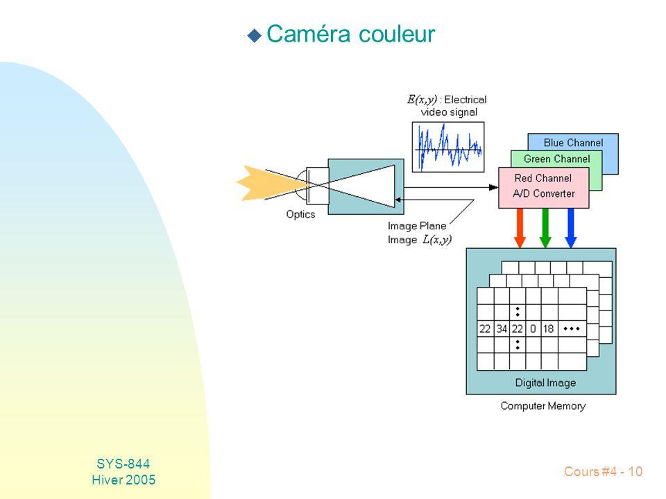 Caméra couleur