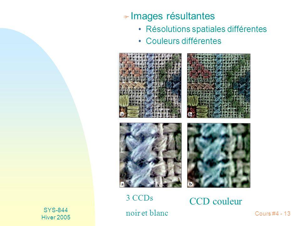 Images résultantes CCD couleur Résolutions spatiales différentes