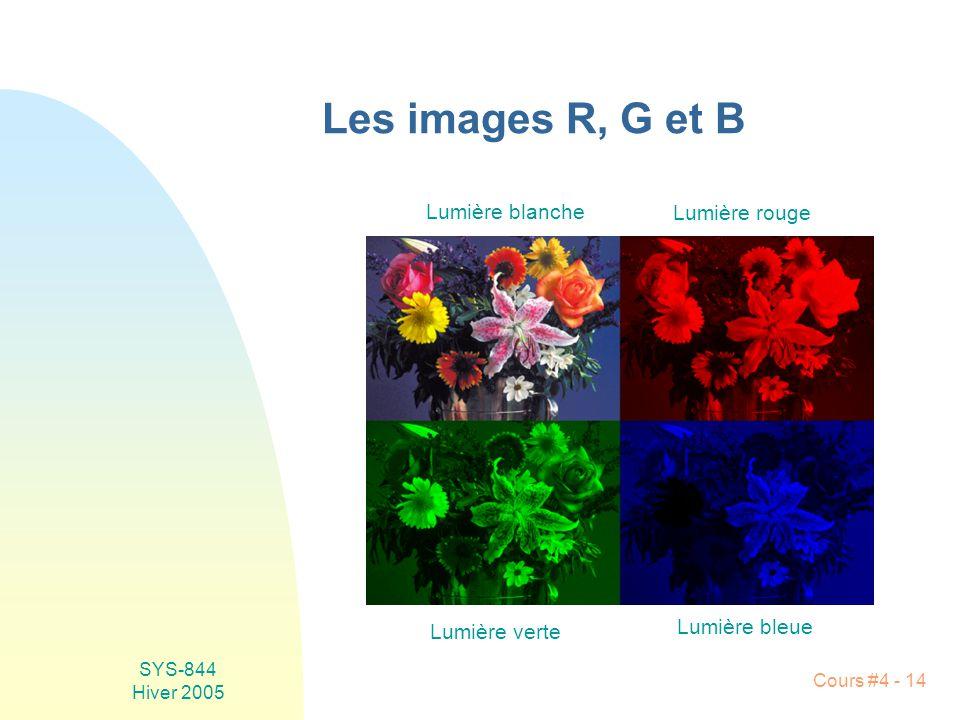 Les images R, G et B Lumière blanche Lumière rouge Lumière bleue