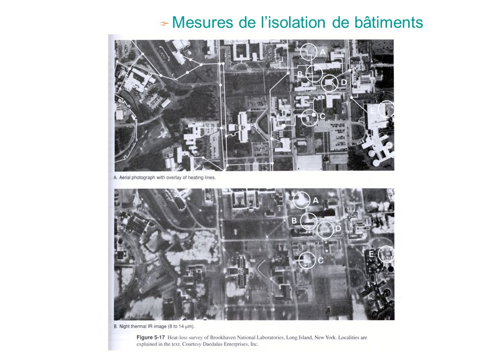 Mesures de l'isolation de bâtiments