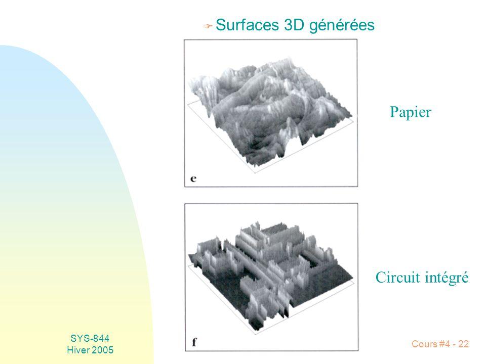 Surfaces 3D générées Papier Circuit intégré