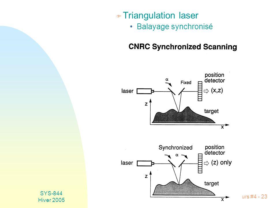 Triangulation laser Balayage synchronisé