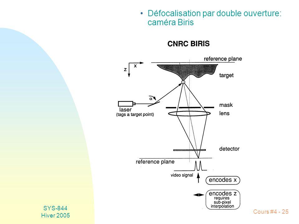 Défocalisation par double ouverture: caméra Biris