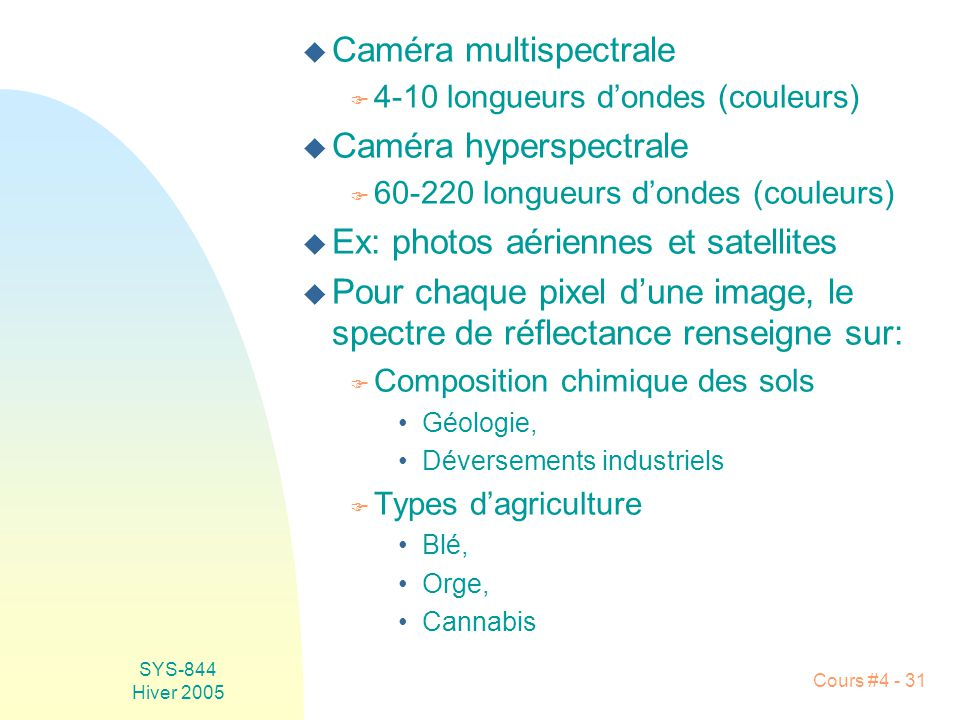 Caméra multispectrale Caméra hyperspectrale