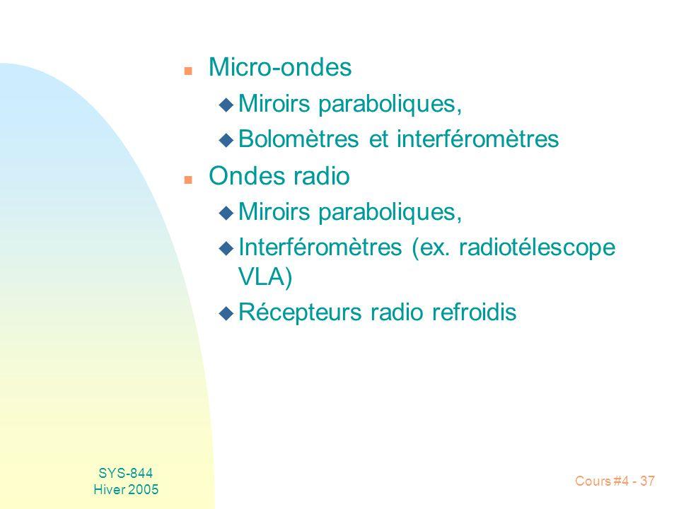 Micro-ondes Ondes radio Miroirs paraboliques,