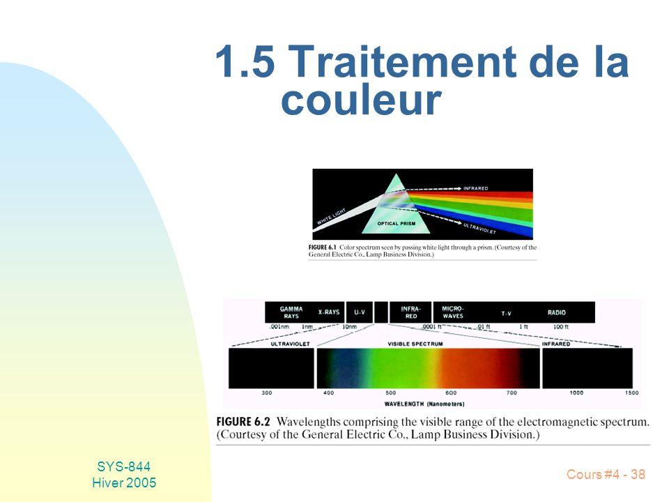 1.5 Traitement de la couleur