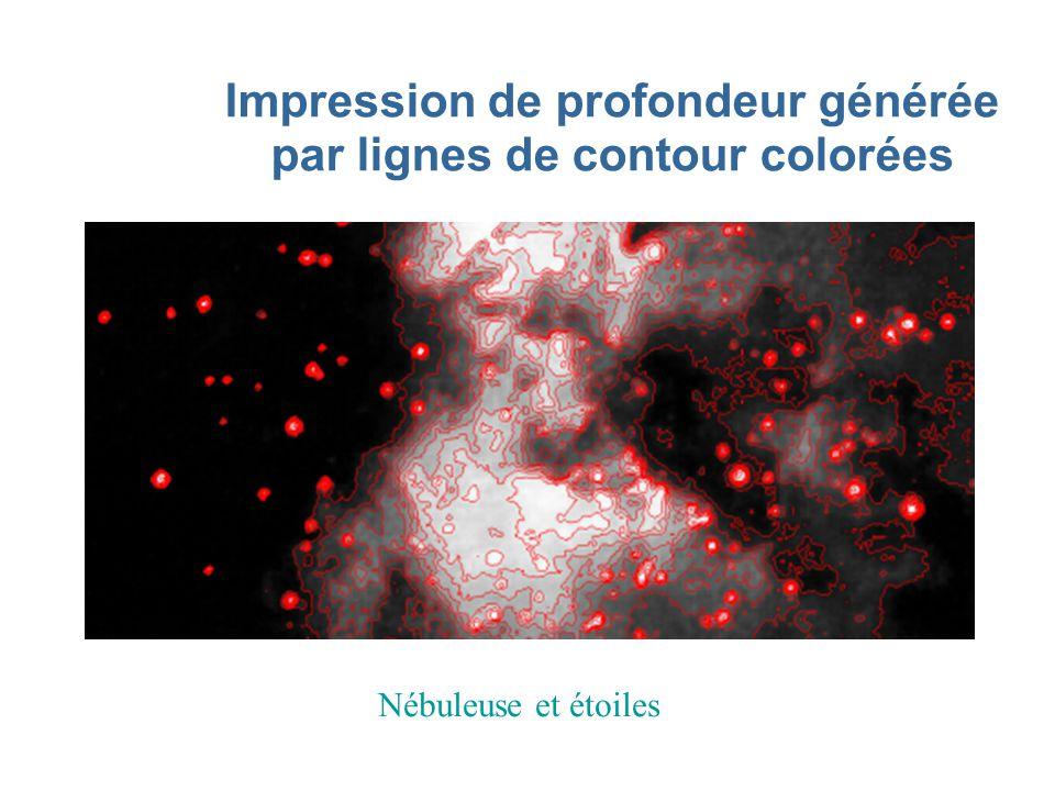 Impression de profondeur générée par lignes de contour colorées